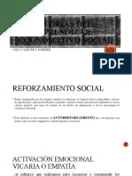 TEORIA DEL APRENDIZAJE CONGNOCITIVO SOCIAL