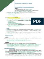 grammaire_negation_interrogation