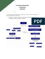 Continuidad Pedagógica Mapa Conceptual
