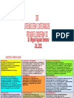 Curso - Las Tres Líneas de Defensa y Comité de Organizaciones Patrocinadoras de La Comisión Treadway - COSO - 2021 - Dr. Miguel Aguilar Serrano