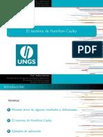 PDF del Video