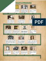 historia de la epidemiologia