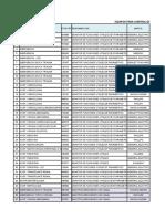 _listado de equipos para control de calidad (2020)