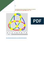 7.- Triángulo de elipses