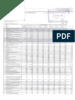 raportul PAS - saptamana I