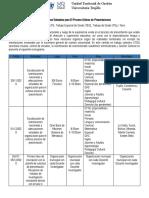 1.- Orientaciones Estadales para El Proceso Exitoso de Presentaciones