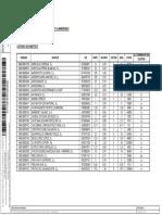 Listado Provisional de Regante de Puerto Lumbreras