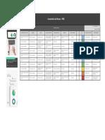 Planilha Modelo Inventario de Riscos Pgr Sistemaeso