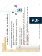 Fdocuments.fr Cours 1 Data Warehouse (1) 018