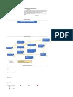 1_Ejemplo Diagramas de Afinidad, Relaciones y Decisiones de Proceso_Caso Refrimundo (1)