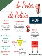 4-Fases do Poder de Polícia