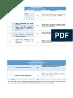 Cronograma Evaluacion Etica Profesional PRINCIPAL