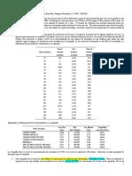 Parcial II Modelación Logistica 2020-II - Grupo A - (2-3)(2)