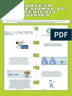 Verde Líneas Fotosíntesis Biología Infografía (1)