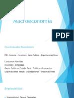 Macroeconomía Introducción