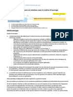 méthodologie PIR