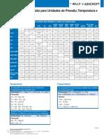 Tabela de conversão de unidades de pressão 2