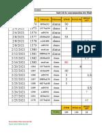 Suivie Et Stockage d'Huile Fevrier 2021