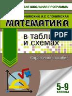 Слонимский Л.И., Слонимская И.С. - Математика в таблицах и схемах, для подготовки к ОГЭ - 2020