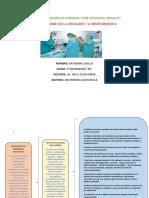 Funciones de La Enfermera Circulante y Instrumentista