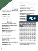 Catálogo Telha Brasilit Ondulada