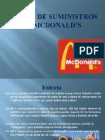 Cadena de Suministros de Mcdonalds Pptx