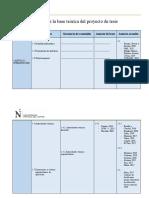 ACTIVIDAD - Bases Teóricas Del Proyecto de Tesis