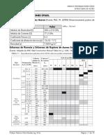 0. Tablas e Informaciones Útiles. ESTRUCTURAS de ACERO