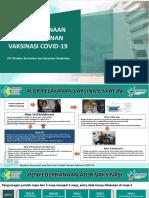 Penyederhanaan Aur Pelayanan Vaksinasi COVID-19 PDF