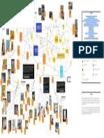 Mapeo de Referentes