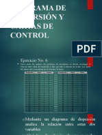 DIAGRAMA DE DISPERSIÓN Y CARTAS DE CONTROL