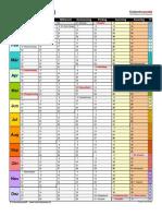Kalender 2021 Hochformat Wochengliederung