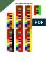 color code of resistors