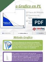 Modelo PL Con Metodo Grafico Semana 2