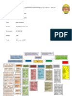mapa conceptual código de ética