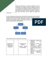 3.1 Diseño de Sistemas Empresariales