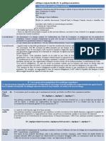 UVT_Notes de Cours Politiques Conjoncturelles