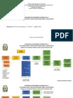 1. Evaluación Esquema Procedimiento Ordinario LOPNNA Meily Pérez FS09A