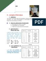 15-c3a9lectrolyse
