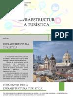 Infraestructura Turistica