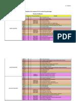 Calendrier Examen SO Printemps_03-06-2021_AU 20-21 - Affichage