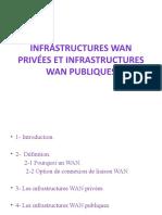 Infrastructure WAN privée et infrastructure WAN publique [Enregistrement automatique] 222