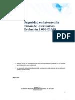 201006-EncuestaSeguridadInternet