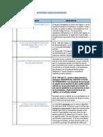 SUCESIONES - BANCO DE PREGUNTAS (2)