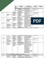 КТП 9 класс ФГОС 2019-2020