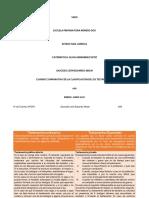 Cuadro Comparativo de La Clasificación de Los Testamentos_saucedo León Eduardo Abisai_608