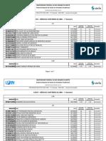 SiSU 2021 - Lista de Convocao Da 2 Chamada - UFRN