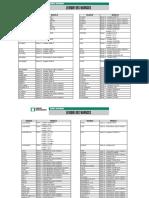 index-nuance-pdf-20-ko-acier-lcat2
