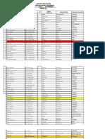 03. Data Santri dan Ustadz-Ustadzah terbaru fixs