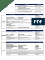 Tablas de evaluación de riesgo 2020
